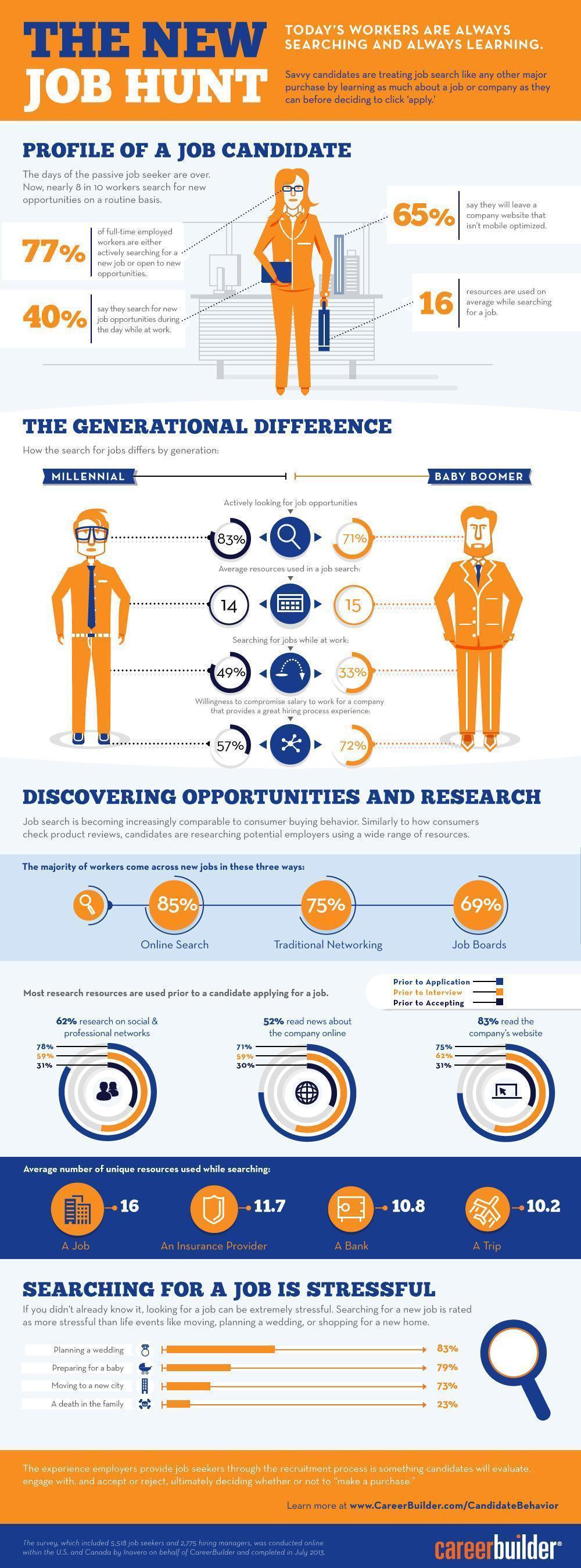 infographicsearchjob