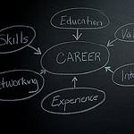 """Career-Mind-map-Chalk"" by Flazingo Photos"