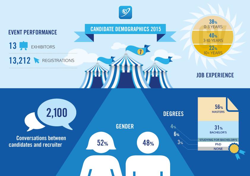 GCF7-infographics-2015-amends