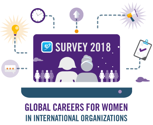 Global Careers for Women Suevey